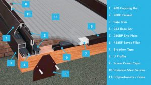 Twinfix-280-283 Structural Glazing System